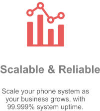 Scalable & Reliable Scale your phone system as your business grows, with 99.999% system uptime.